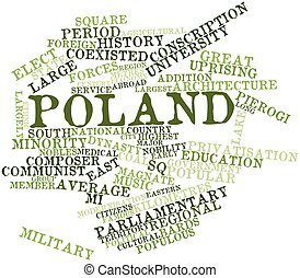 Word cloud for Poland - Abstract word cloud for Poland with...