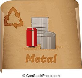 Recycling metal memo