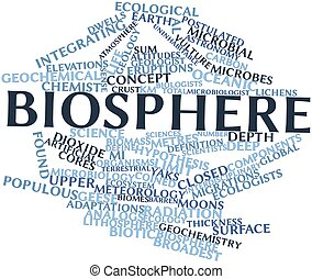 Biosphere - Abstract word cloud for Biosphere with related...