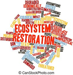 Ecosystem restoration - Abstract word cloud for Ecosystem...