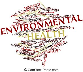 Word cloud for Environmental health - Abstract word cloud...