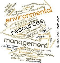 Environmental resources management - Abstract word cloud for...