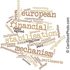 Word cloud for European Financial Stabilisation Mechanism -...