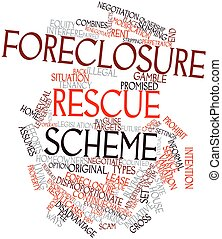 Foreclosure rescue scheme - Abstract word cloud for...