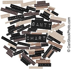 Word cloud for Gantt chart - Abstract word cloud for Gantt...