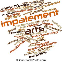 Impalement arts - Abstract word cloud for Impalement arts...