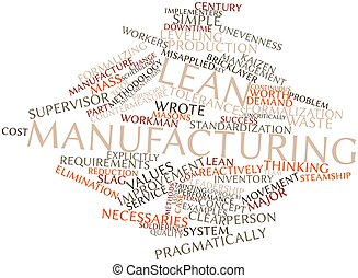 Word cloud for Lean manufacturing - Abstract word cloud for...