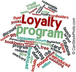 Loyalty program - Abstract word cloud for Loyalty program...