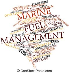 Marine fuel management - Abstract word cloud for Marine fuel...