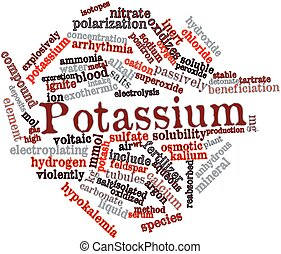 Potassium - Abstract word cloud for Potassium with related...