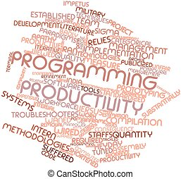 Programming productivity - Abstract word cloud for...