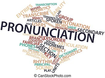 Pronunciation - Abstract word cloud for Pronunciation with...