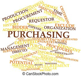 Purchasing - Abstract word cloud for Purchasing with related...