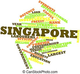 Word cloud for Singapore - Abstract word cloud for Singapore...