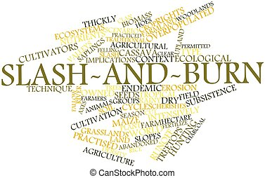 Slash-and-burn - Abstract word cloud for Slash-and-burn with...
