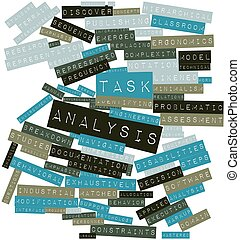 Word cloud for Task analysis - Abstract word cloud for Task...