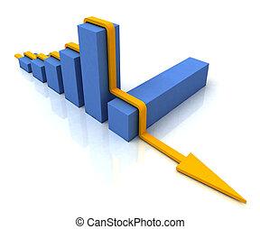 Line Over Bar Chart Shows Profit Follows Budget