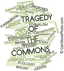 Tragedy of the commons - Abstract word cloud for Tragedy of...
