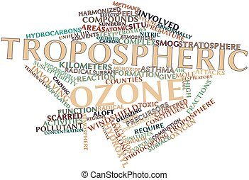 Word cloud for Tropospheric ozone - Abstract word cloud for...