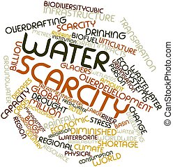 Word cloud for Water scarcity - Abstract word cloud for...