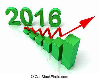 2016 Green Bar Chart Shows Budget