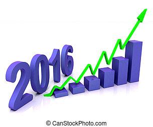 2016 Blue Bar Chart Shows Budget