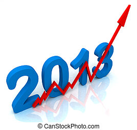 2013 Red Arrow Shows Sales For Year