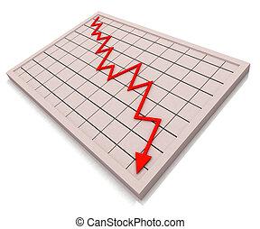 Red Graph Shows Profit Crisis