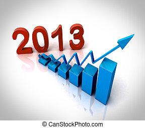 2013 Blue Bar Chart Shows Budget