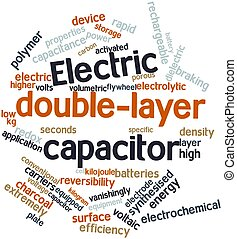 Electric double-layer capacitor - Abstract word cloud for...