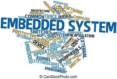 Word cloud for Embedded system - Abstract word cloud for...