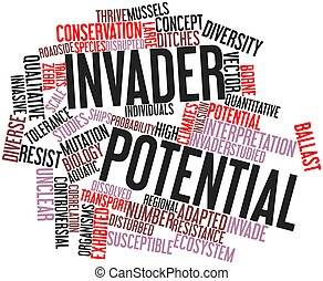 Word cloud for Invader potential - Abstract word cloud for...