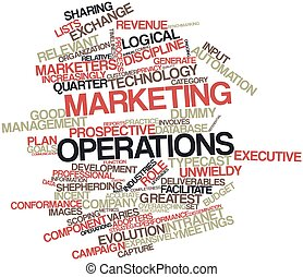 Marketing operations - Abstract word cloud for Marketing...