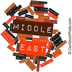 Middle East - Abstract word cloud for Middle East with...