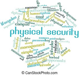 Word cloud for Physical security - Abstract word cloud for...