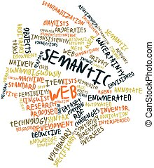 Word cloud for Semantic Web - Abstract word cloud for...