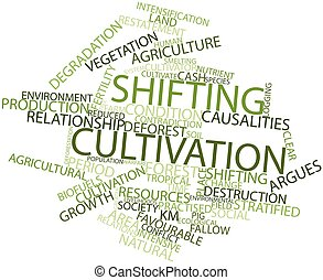 Shifting cultivation - Abstract word cloud for Shifting...