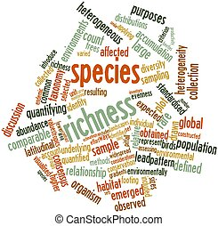 Word cloud for Species richness - Abstract word cloud for...