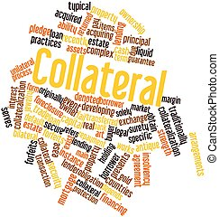 Collateral - Abstract word cloud for Collateral with related...