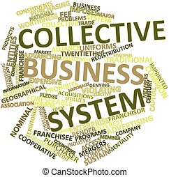 Word cloud for Collective business system - Abstract word...