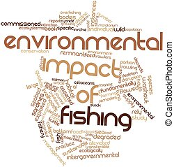 Word cloud for Environmental impact of fishing - Abstract...