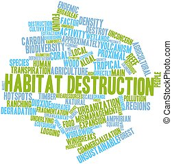 Word cloud for Habitat destruction - Abstract word cloud for...