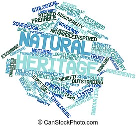 Word cloud for Natural heritage - Abstract word cloud for...