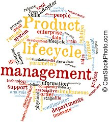 Product lifecycle management - Abstract word cloud for...