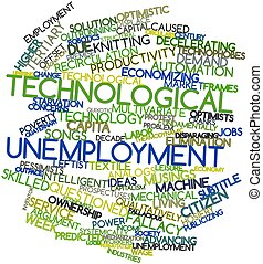 Word cloud for Technological unemployment - Abstract word...