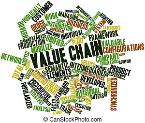 Value chain - Abstract word cloud for Value chain with...