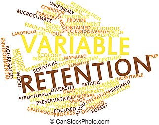 Word cloud for Variable retention - Abstract word cloud for...
