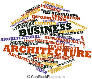 Word cloud for Business architecture - Abstract word cloud...