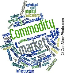 Word cloud for Commodity market - Abstract word cloud for...