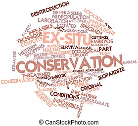 Ex-situ conservation - Abstract word cloud for Ex-situ...